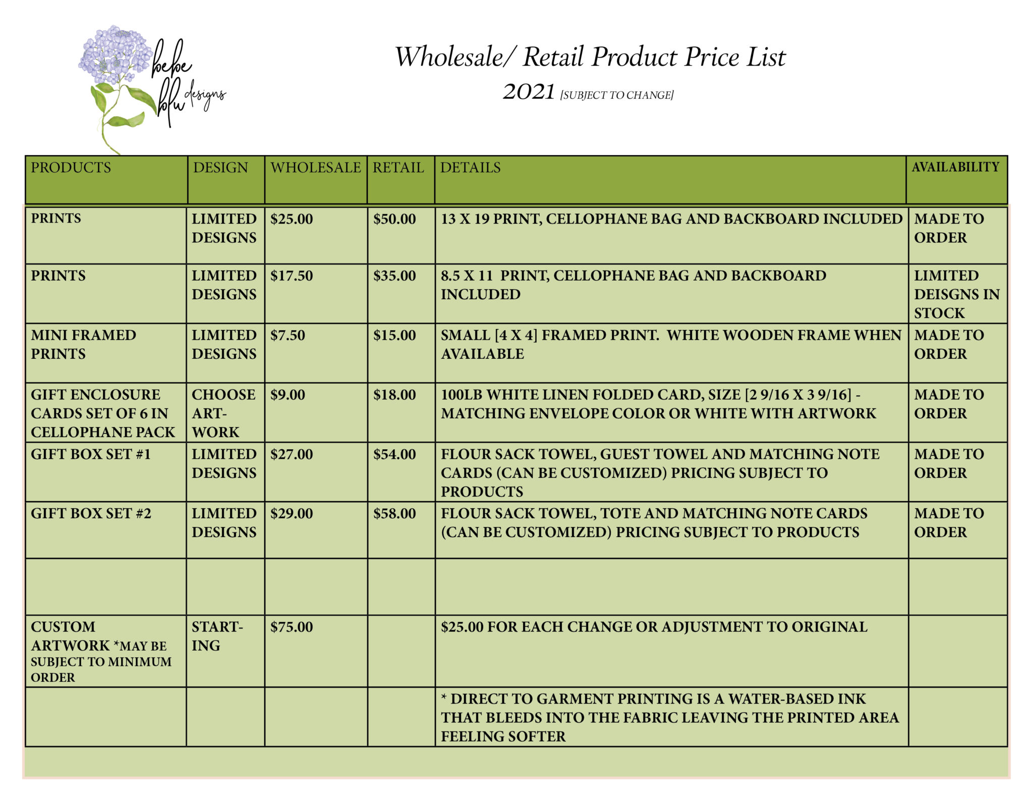 WHOLESALE:RETAIL PRICING FOR WEB2